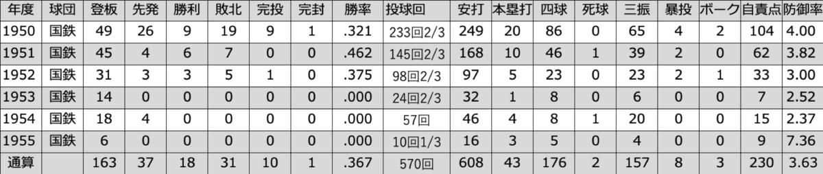 f:id:akirachris:20191029021934p:plain