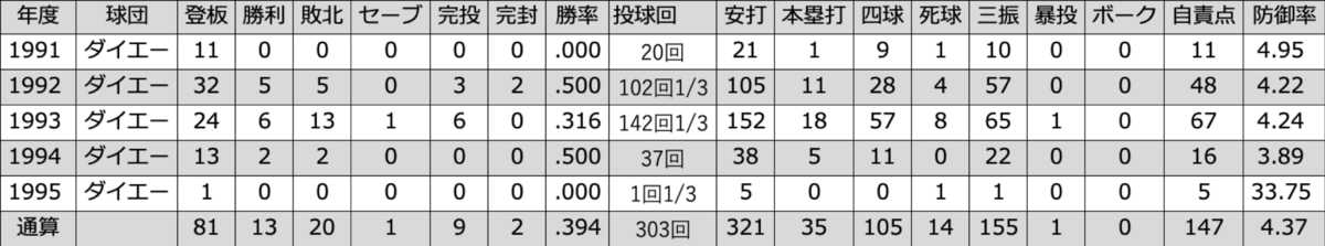 f:id:akirachris:20191103163850p:plain