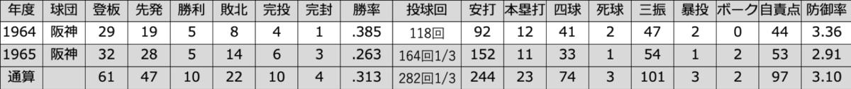 f:id:akirachris:20191113144320p:plain