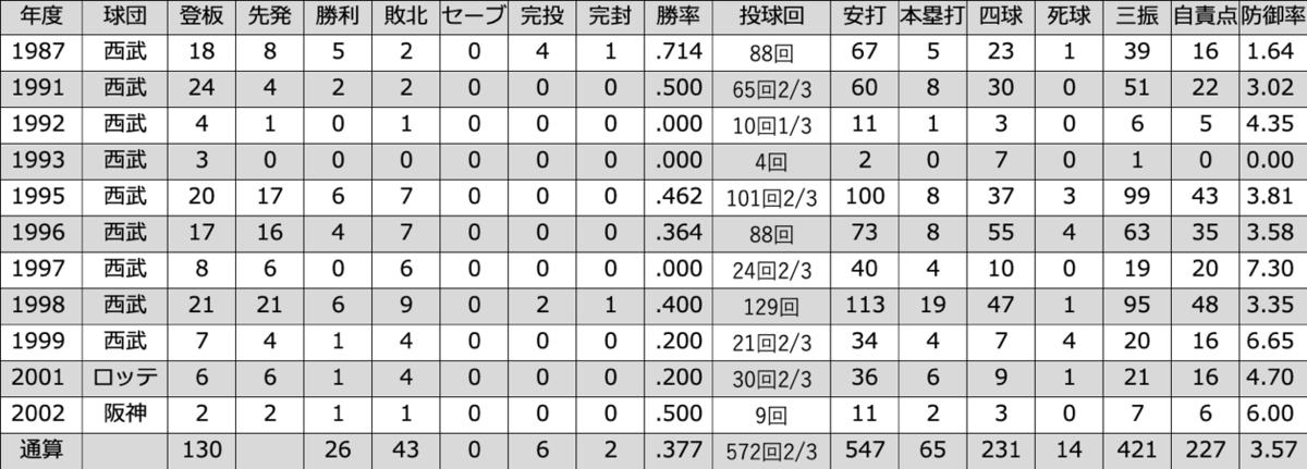 f:id:akirachris:20191219022005p:plain