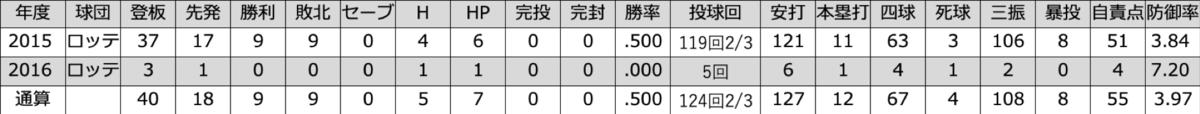 f:id:akirachris:20200217024212p:plain