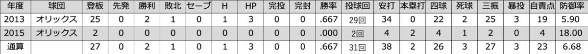 f:id:akirachris:20200227020007p:plain
