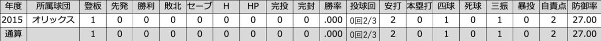 f:id:akirachris:20200308031758p:plain