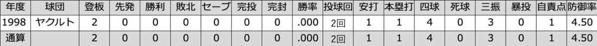 f:id:akirachris:20200327123528p:plain
