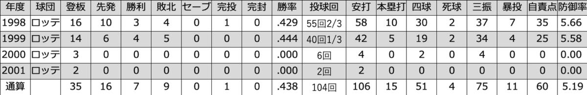 f:id:akirachris:20200327124544p:plain