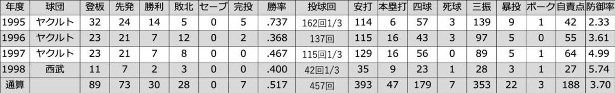 f:id:akirachris:20200615121457p:plain