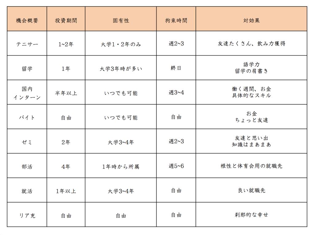 f:id:akirakishi:20160422195841p:plain