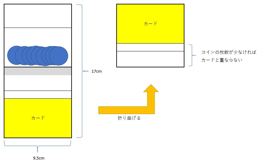 f:id:akiramei:20200714231556p:plain