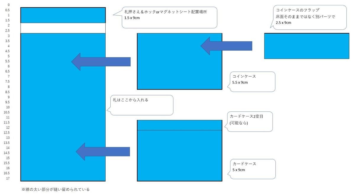 f:id:akiramei:20200812183859j:plain
