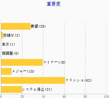 f:id:akiraneko:20080820222511p:image