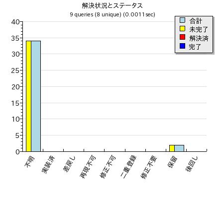 f:id:akiraneko:20080820222516p:image