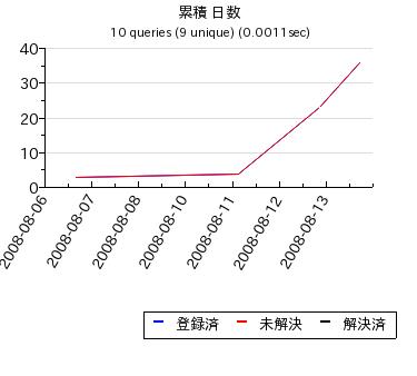 f:id:akiraneko:20080820222517p:image