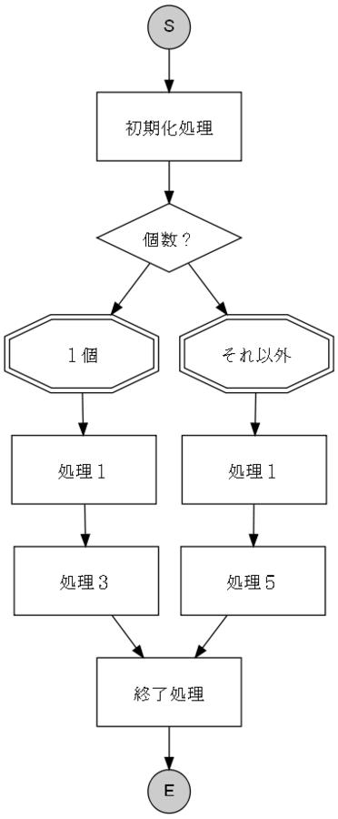 f:id:akiraneko:20090915223200p:image