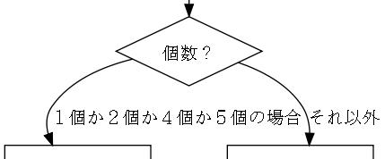 f:id:akiraneko:20090915223202p:image