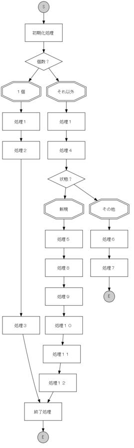 f:id:akiraneko:20090915223203p:image