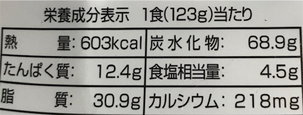 f:id:akirapuch:20190219090334j:image