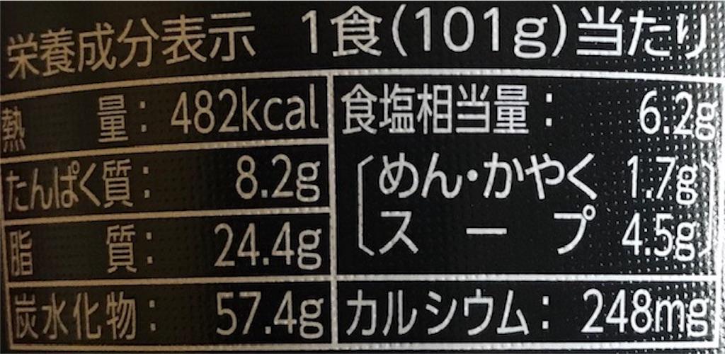 f:id:akirapuch:20190222103609j:image