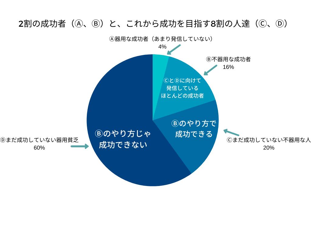 f:id:akirasan_comedy:20200618043101p:plain