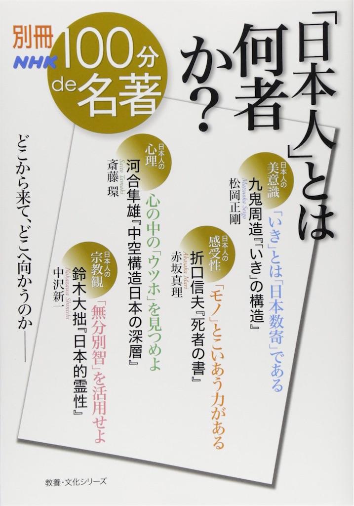 f:id:akiruno_life:20180304204536j:image