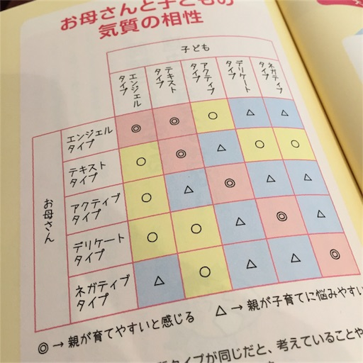 f:id:akisan01:20180626140030j:image