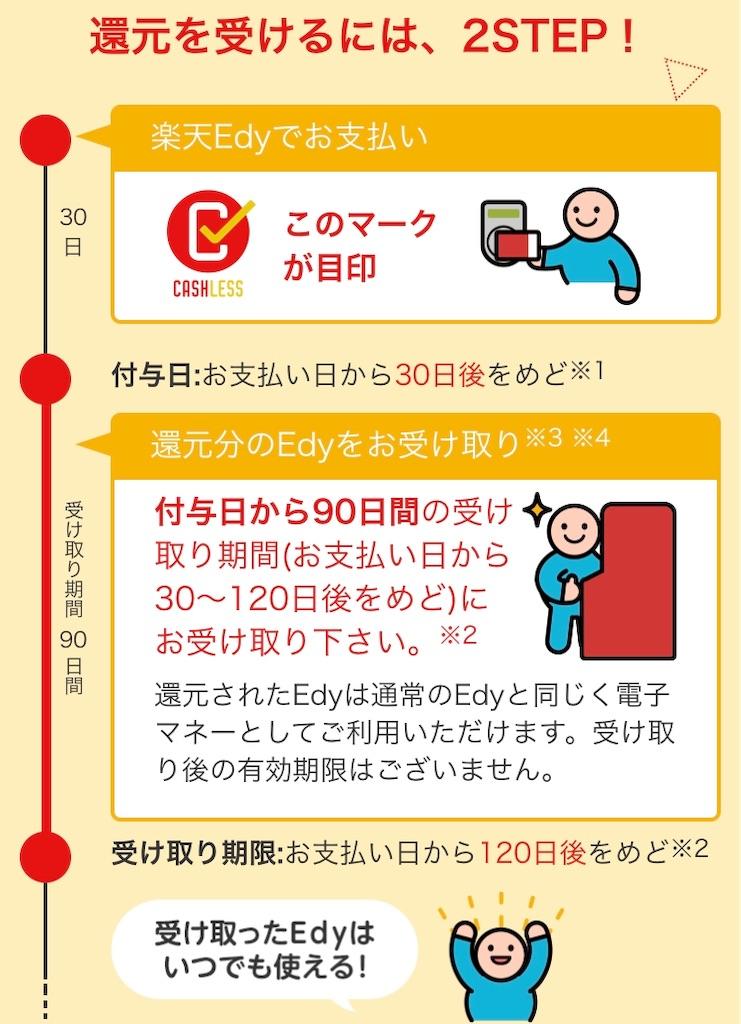 f:id:akisan01:20191001172239j:image