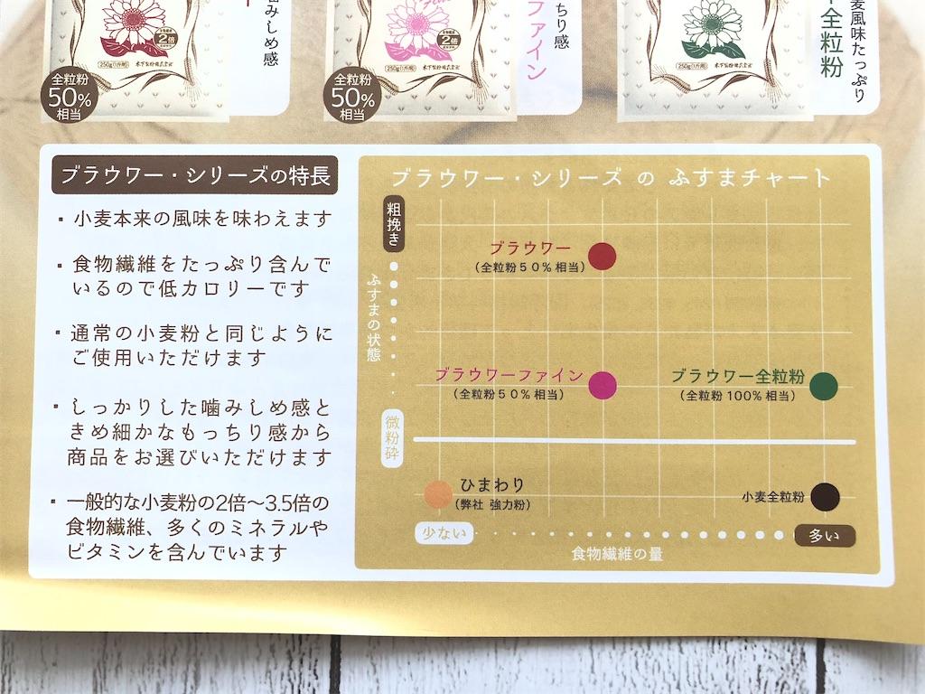 f:id:akisan01:20200418104138j:plain