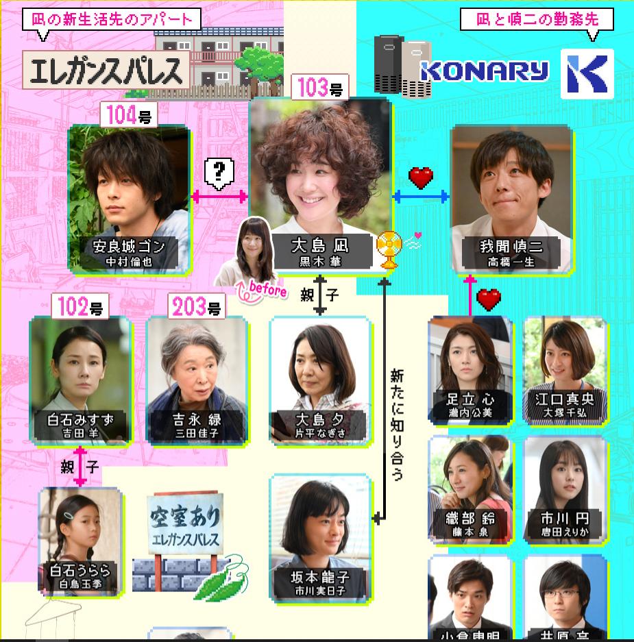f:id:akishou-shumi:20190914163348p:plain