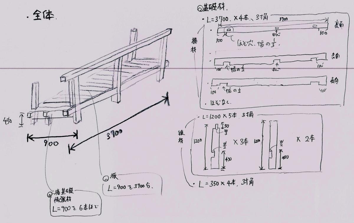 f:id:akita-inakagurashi:20200203121423j:plain