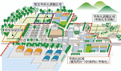 f:id:akita-inakagurashi:20200212094903p:plain