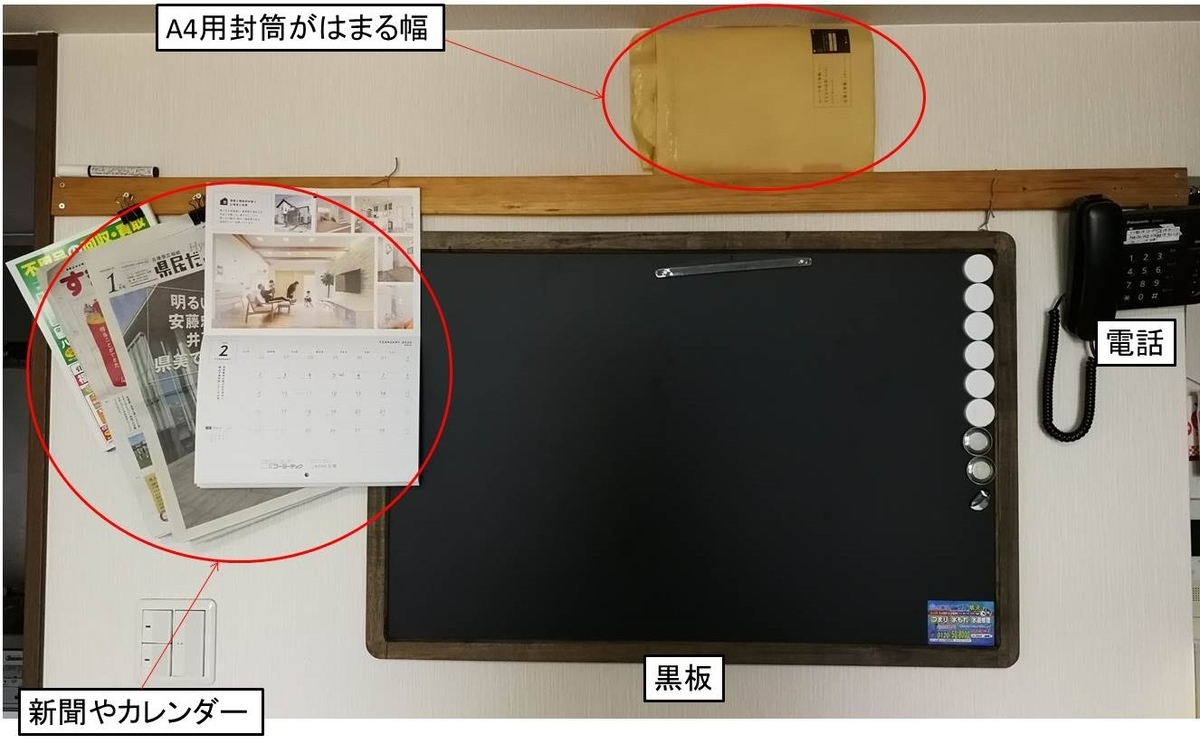 f:id:akita-inakagurashi:20200219075752j:plain