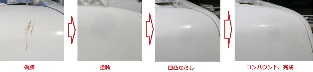 f:id:akita-inakagurashi:20200221085944j:plain