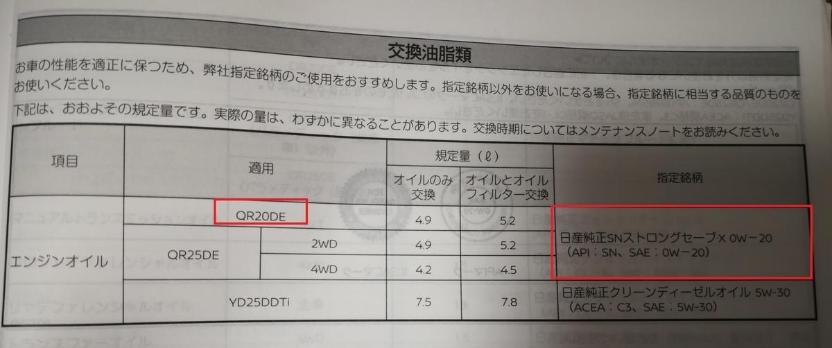 f:id:akita-inakagurashi:20200225150020j:plain