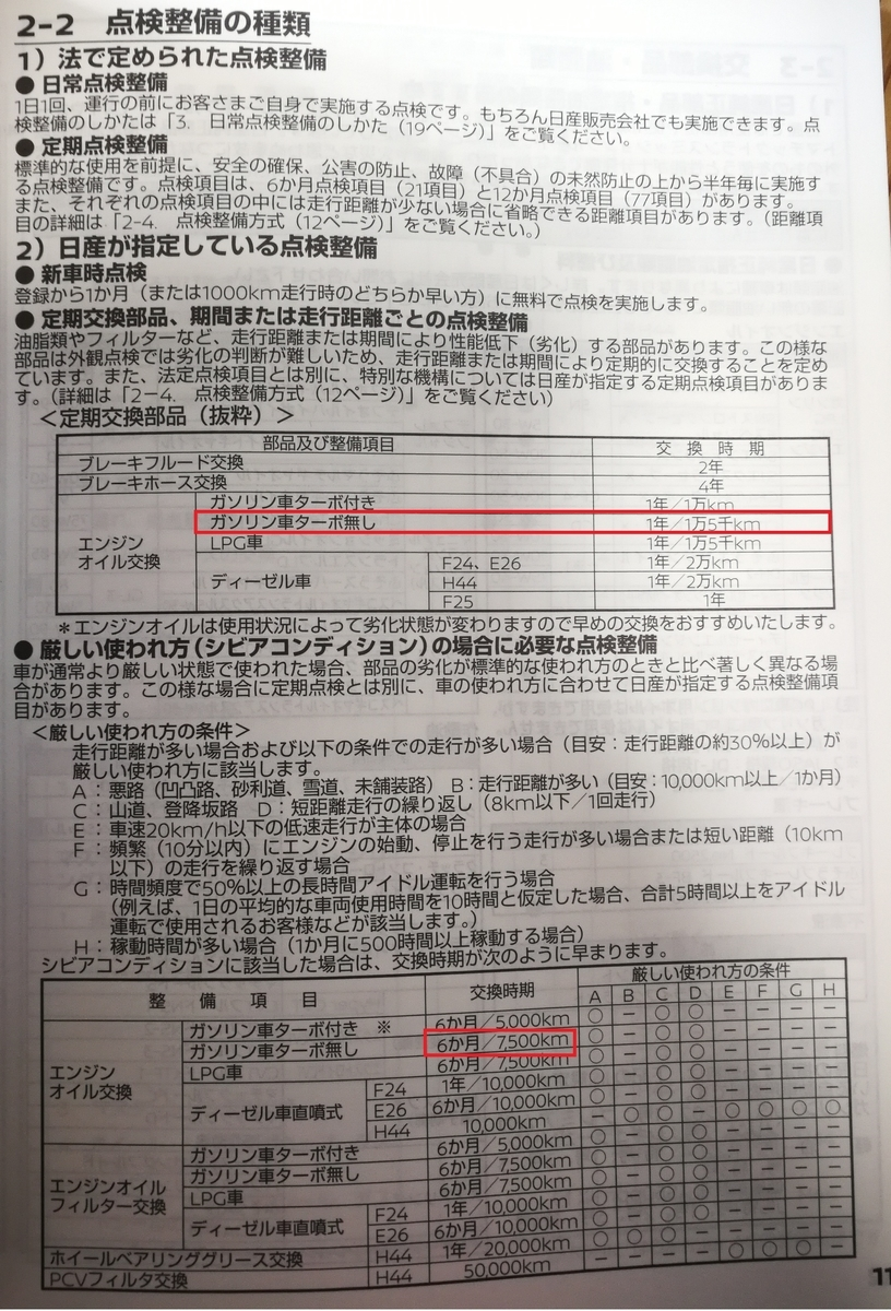 f:id:akita-inakagurashi:20200225150657j:plain