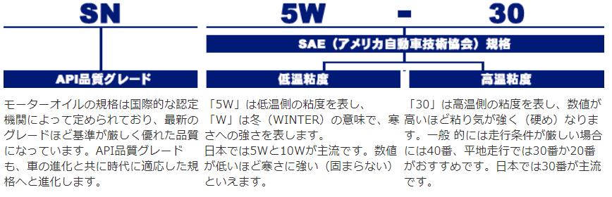 f:id:akita-inakagurashi:20200225151715p:plain