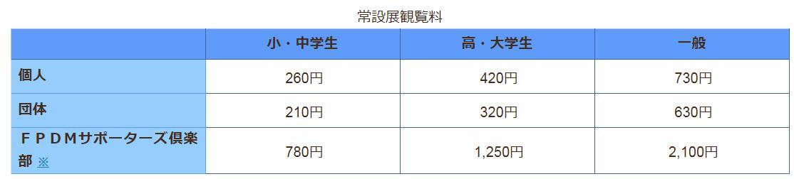 f:id:akita-inakagurashi:20200329073956p:plain