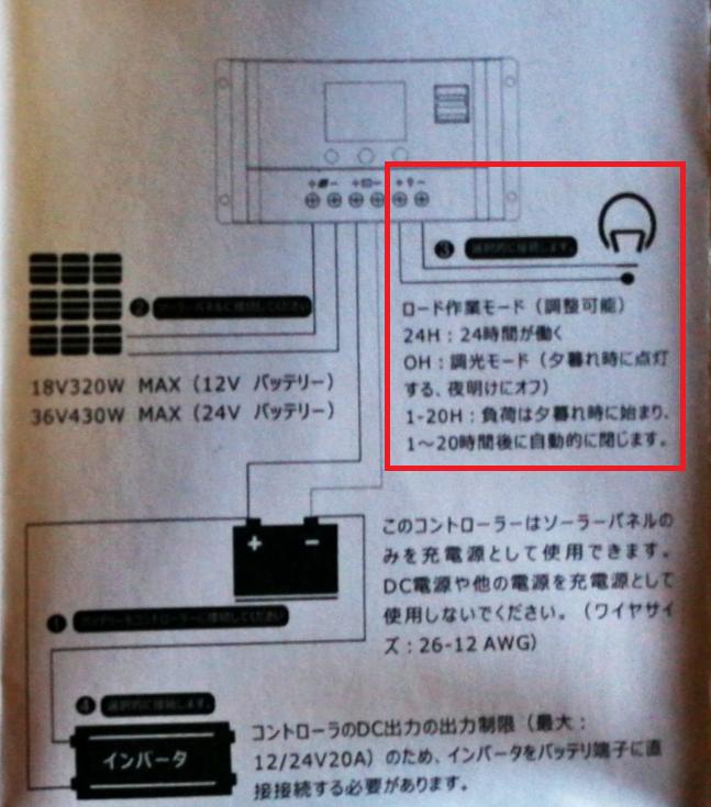 f:id:akita-inakagurashi:20200509064849p:plain