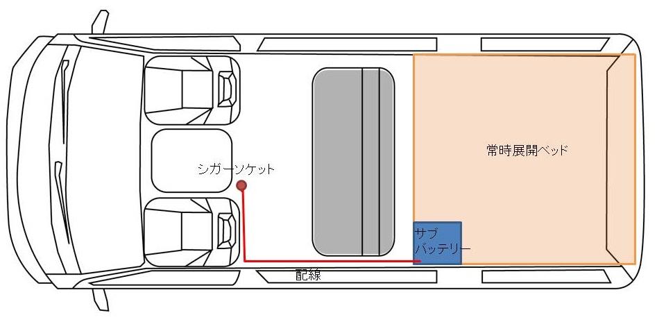 f:id:akita-inakagurashi:20200525053948j:plain