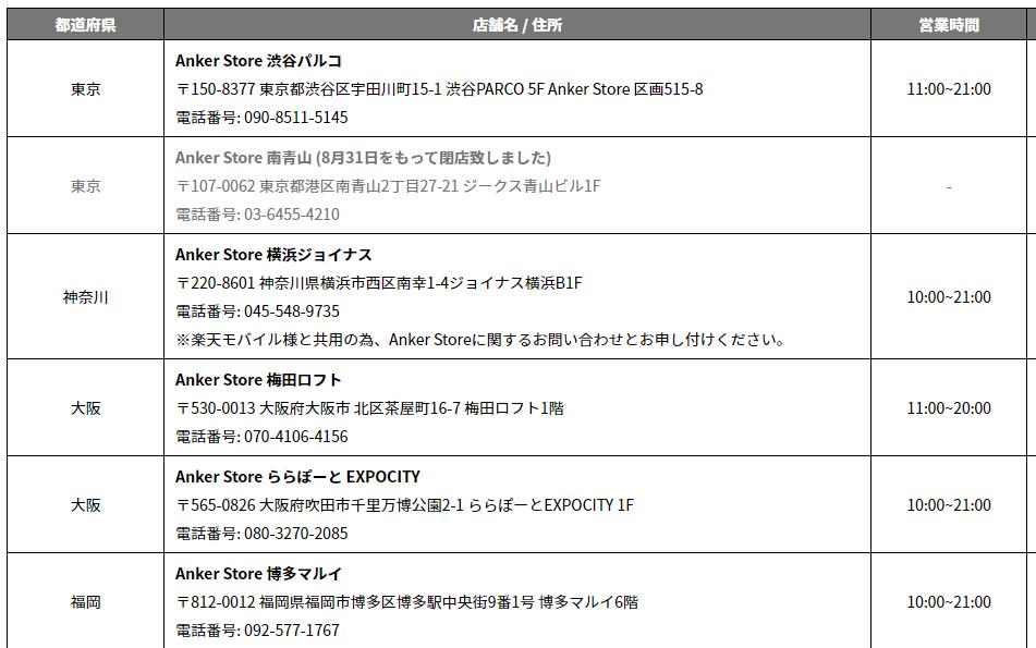 f:id:akita-inakagurashi:20210102132721p:plain