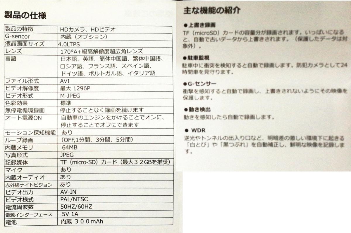 f:id:akita-inakagurashi:20210107124053j:plain