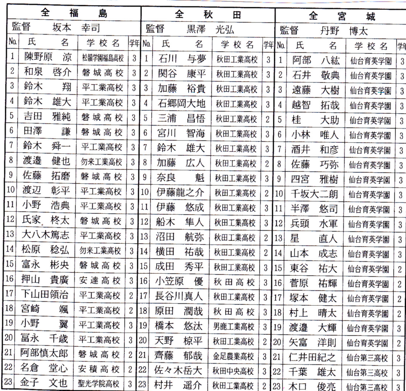 f:id:akita319:20120816213337j:image