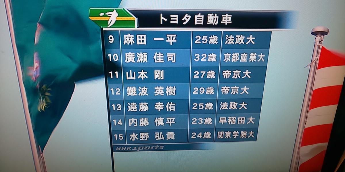 f:id:akita319:20200506194407j:plain