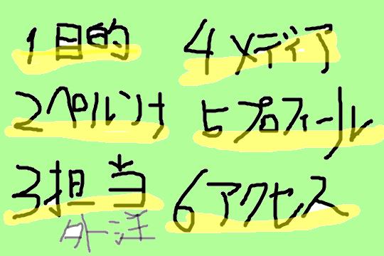f:id:akitakoara:20170504045844p:plain