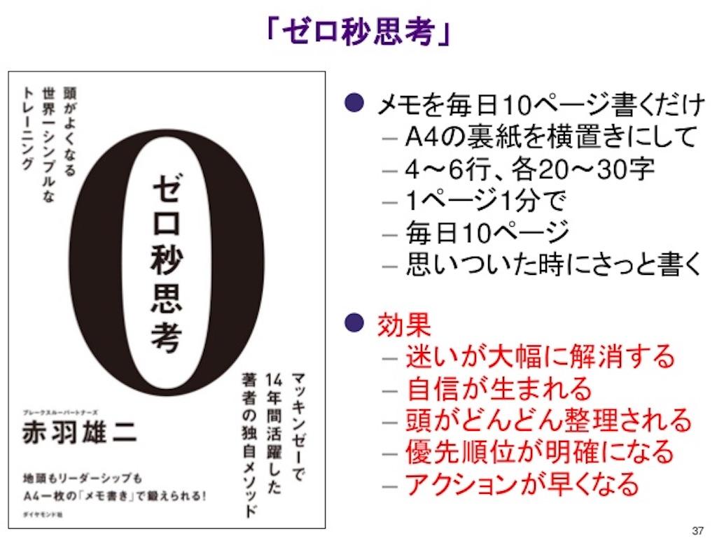f:id:akitani0828:20161022104932j:image