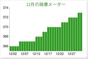 f:id:akito0526:20100101112438j:image