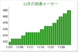 f:id:akito0526:20101201000826j:image