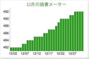 f:id:akito0526:20110123125324j:image
