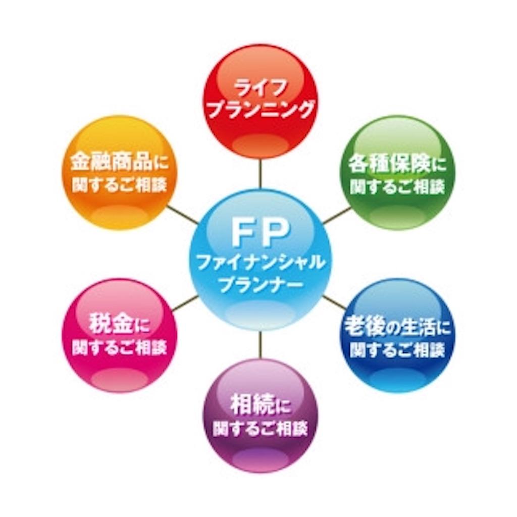 f:id:akito825:20171212125307j:image