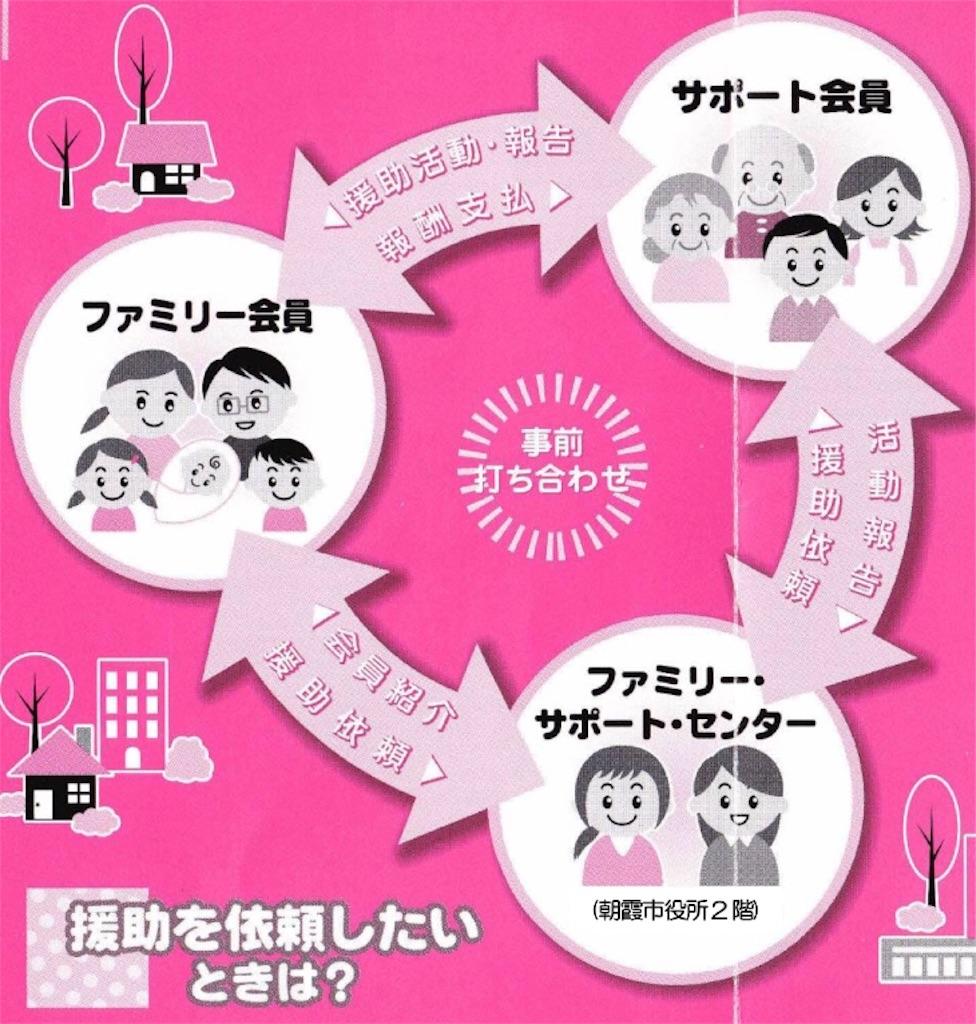 f:id:akito825:20180201125700j:image