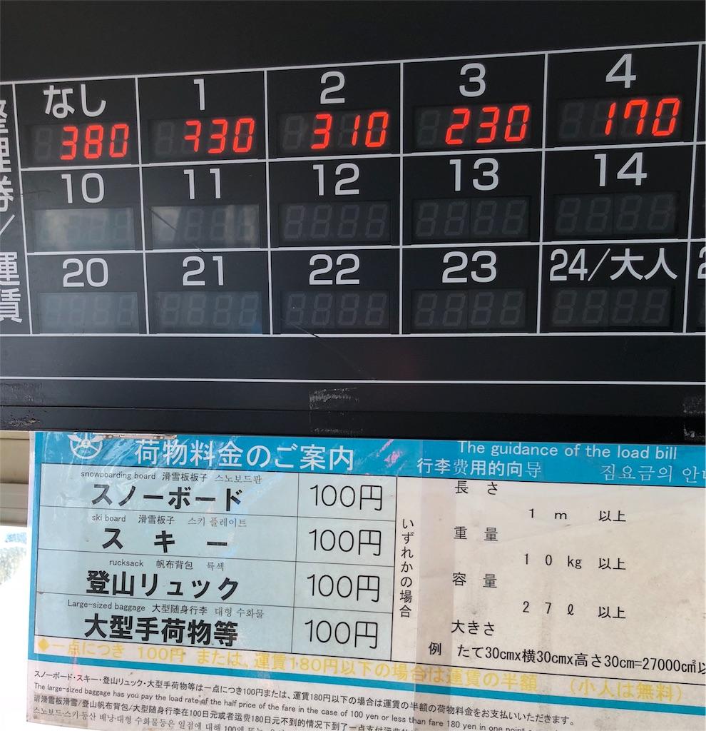 f:id:akito825:20180305130102j:image
