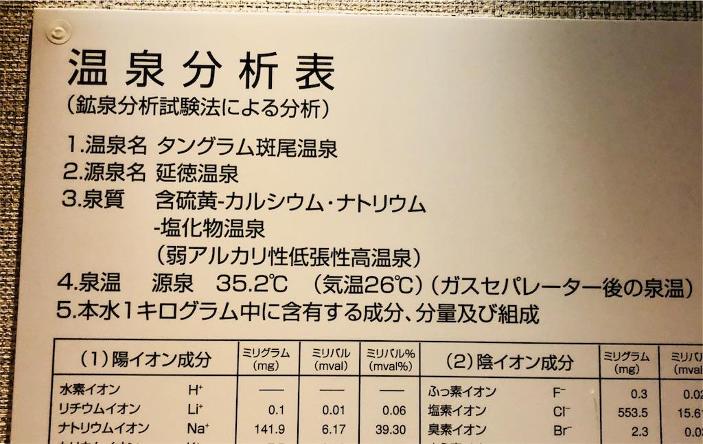 f:id:akito825:20180312203020j:image